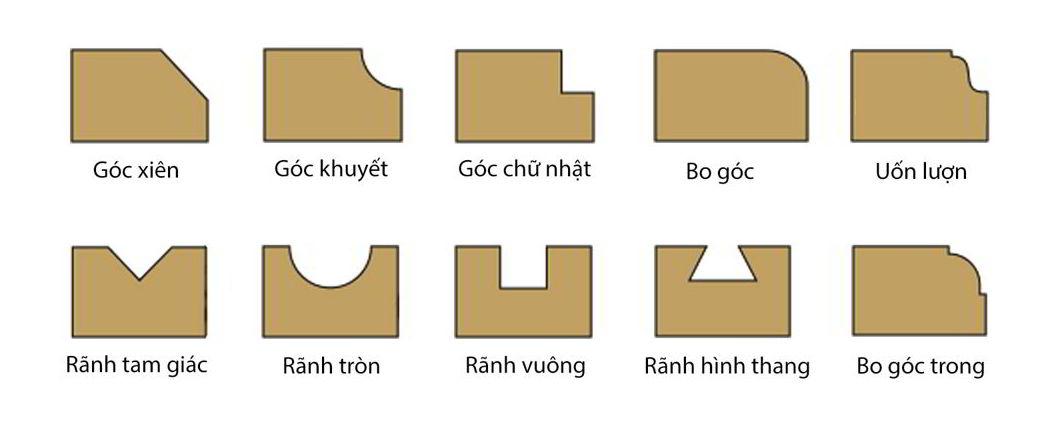 một số kiểu phay gỗ