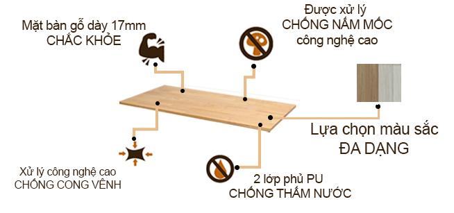 Chất liệu sản phẩm gỗ cao su